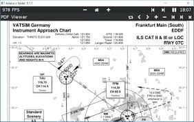 Stansted Charts Avitab Moving Maps And Pdf Charts In Vr Avitab Plugin X