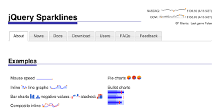 Jquery Sparkline Line Chart Example 20 Best Javascript Charting Libraries