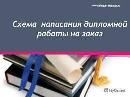 Презентация на тему Схема написания дипломной работы на заказ  1 Схема написания дипломной работы