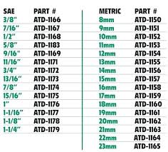 Metric Socket Size Chart Common Metric Socket Sizes Hex