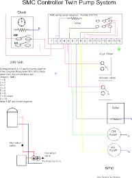 quadzilla adrenaline wiring diagram quadzilla automotive wiring description smc quadzilla adrenaline wiring diagram