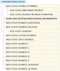 Real Estate Management Organization Chart Sumitomo