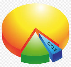 Small Pie Chart Clipart Hd Png Download 600x541 729272