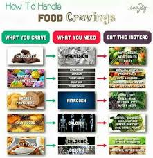 These Common Food Cravings Could Mean You Have Nutrient