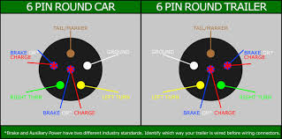 ford connector wiring diagram wiring library ford 7 pin trailer plug wiring diagram new wiring diagram trailer plug 7 pin round standard