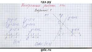 ГДЗ класс КР вариант алгебра ‐ класс контрольные   ГДЗ по алгебре 7‐9 класс Мордкович А Г контрольные работы 7 класс