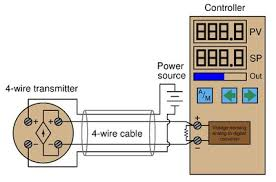4 wire thermocouple wiring diagram ewiring 4 wire thermocouple diagram image about wiring