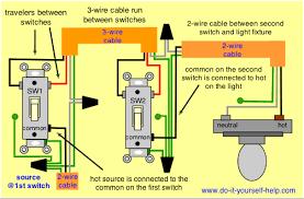 troubleshooting way switch problems wiring diagram schematics 3 way switch problems doityourself com community forums
