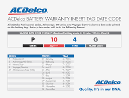 68 Prototypical Ac Delco Spark Plug Application Chart