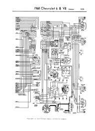 1968 firebird wiring diagram carlplant 1969 firebird assembly manual pdf at 68 Firebird Wiring Diagram
