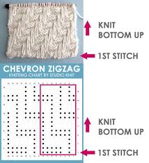 Reading A Knitting Pattern Chart How To Read A Knitting Chart For Absolute Beginners Studio