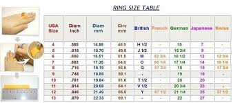 Ring Conversion Chart Uk To Us 17 Conclusive Ring Size Conversion Chart Europe To Us