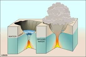 similiar caldera diagram keywords caldera crater formed by volcanic collapse or explosion