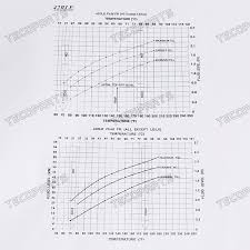9336a Dipstick Chart Details About Transmission Dipstick Fluid Level Tool Automatic Oil Auto Trans 9336a 917 327