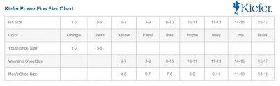 Size Charts From Swimwear Gear And Apparel Kiefer Aquatic
