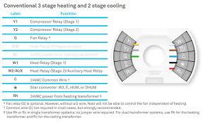 nest thermostat wiring fan simple wiring diagram site nest thermostat wiring harness wiring diagram data hunter thermostat wiring nest thermostat wiring fan