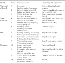 Introducing Global Englishes For Language Teaching Part I