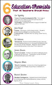 The 6 Education Theorists That All Teachers Should Know