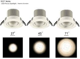 4w cob small led spot light recessed for display cabinet lighting fixtures