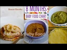 Diet Chart In Punjabi Language Baby Food Chart For 8 Months Baby 8 Months Baby Food Recipes