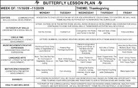 Plan Template Creative Curriculum For Preschool Lesson Templates ...