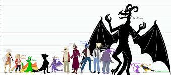 Character Height Chart Character Height Chart By Tikara Fur Affinity Dot Net