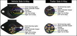 wiring diagram for the adapter 6 pole to 7 pole trailer wiring click to enlarge