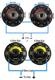 wiring diagram 2 ohm dual voice coil sub images subwoofer tutorial wiring dual voice coil dvc subwoofer drivers pictures to pin