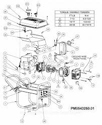 Famous coleman generator wiring diagram pictures inspiration
