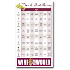 Wine And Food Pairing Chart Magnet China Wholesale Wine And