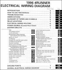 96 toyota 4runner wiring diagram wiring diagram 1996 toyota 4runner wiring diagram manual original