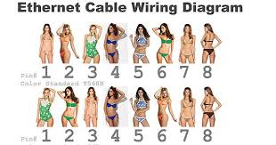network cable wiring diagram network image wiring ethernet cable wiring diagram album on ur on network cable wiring diagram