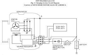 charging system wiring diagram chevy one wire alternator 7 natebird me charging system wiring diagram 1985 el camino at Charging System Wiring Diagram