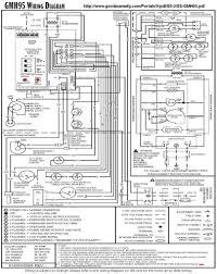 wiring diagram for goodman gas furnace wiring diagram user goodman furnace diagram schematic diagram database goodman gas furnace diagram wiring diagram blog goodman furnace wire