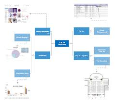 Banquet Layout Software Banquet Planning Software Make Plans For Banquets