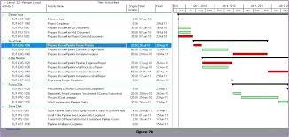 Project Progress Report Template Weekly Status Report Format Excel