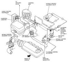 1995 buick riviera 3 8l fi ohv 6cyl repair guides vacuum click image to see an enlarged view