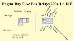 mk2 ph2 engine fuse and relay key cliosport net mike1 jpg