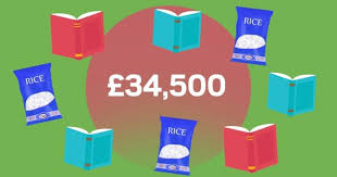 How I Save: The product development manager with £34,500 saved ...