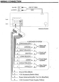 chevrolet radio wiring diagram diagram 2005 Tahoe Oem Stereo Wiring Diagram GM Power Mirror Wiring Diagram