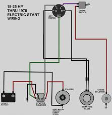 boat starter switch wiring diagram trusted wiring diagrams \u2022 starter switch wiring diagram elegant automotive boat ignition switch wiring diagram starter start rh chromatex me starter switch schematic 3