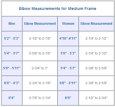 Large Frame Weight Chart Correct Weight Range Chart Weight To Height Chart Large