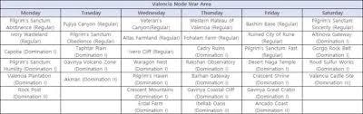 20 Circumstantial Black Desert Online Enhancement Chart
