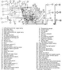 jeep commando wiring diagram repair guides wiring diagrams wiring diagrams autozone com 10 wiring diagram 1966 70 commando models