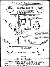 wiring diagram for hot rod the wiring diagram turn signal diagram nilza wiring diagram
