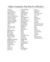 Fedex Jobs Fascinating Top Social Media Agency Uk List Of Jobs For Felons Teaching Social