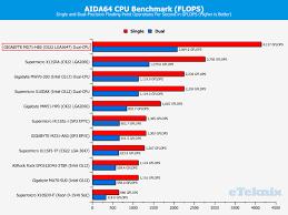 Gigabyte Chart Gigabyte Md71 Hb0 C622 Lga3647 Motherboard Review Page