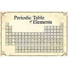 93 Cool Fm Chart Amazon Com Periodic Table Of Elements 2020 Edition