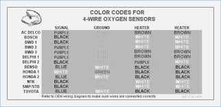 4 wire oxygen sensor diagram smartproxy info o2 sensor 4 wire diagrams wiring wiring diagram of 4 wire oxygen sensor clock oil