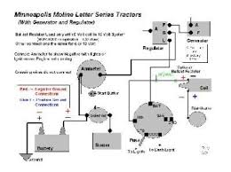 ballast resistor wiring diagram wiring diagram ford ballast resistor wiring auto diagram schematic
